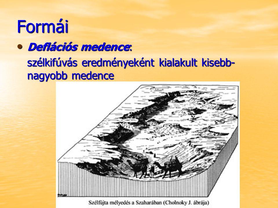 Formái Deflációs medence: Deflációs medence: szélkifúvás eredményeként kialakult kisebb- nagyobb medence