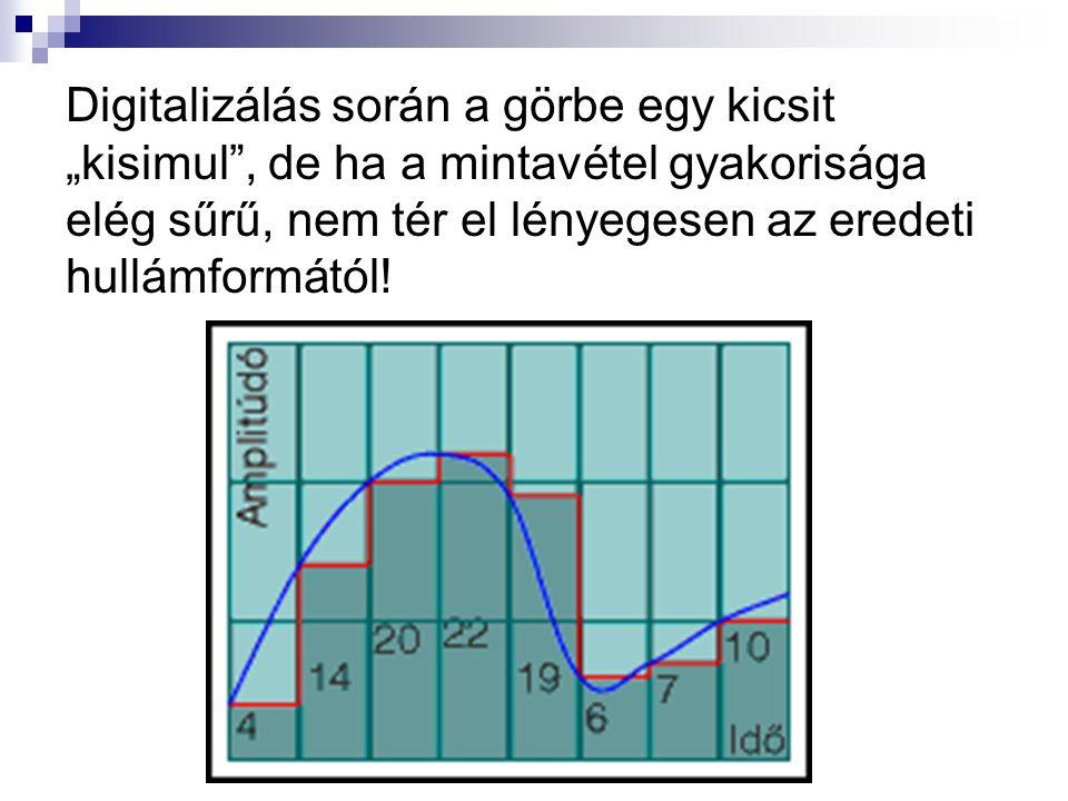"""Digitalizálás során a görbe egy kicsit """"kisimul"""", de ha a mintavétel gyakorisága elég sűrű, nem tér el lényegesen az eredeti hullámformától!"""