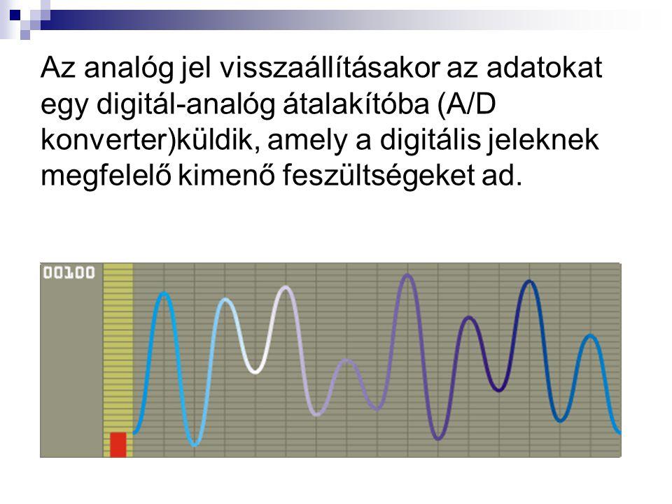 Az analóg jel visszaállításakor az adatokat egy digitál-analóg átalakítóba (A/D konverter)küldik, amely a digitális jeleknek megfelelő kimenő feszülts