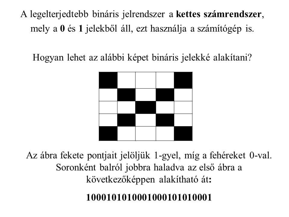 A legelterjedtebb bináris jelrendszer a kettes számrendszer, mely a 0 és 1 jelekből áll, ezt használja a számítógép is. Hogyan lehet az alábbi képet b