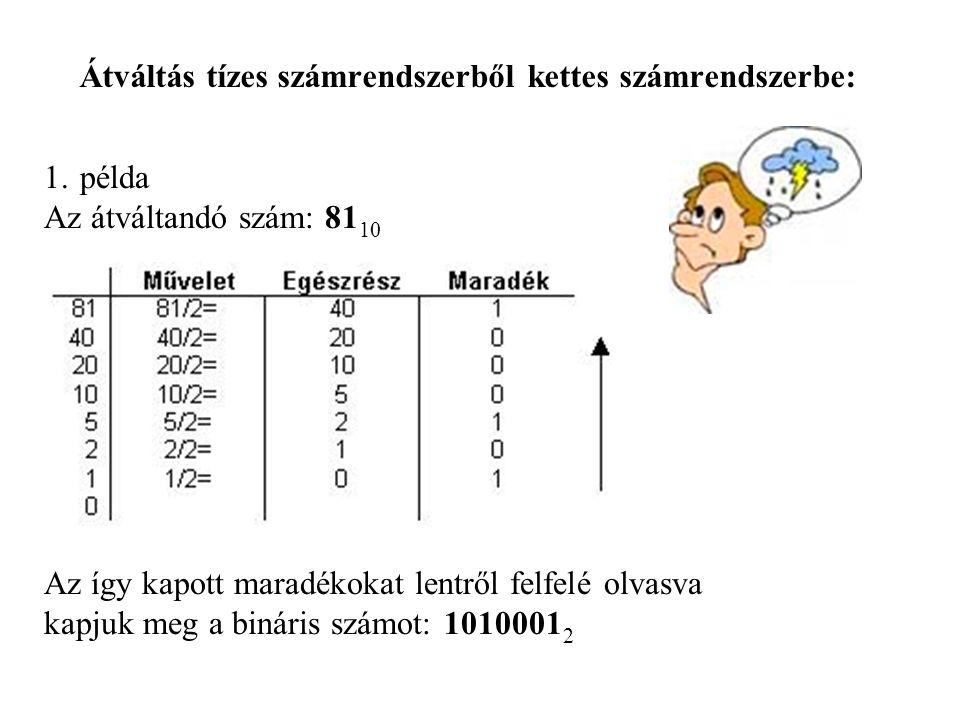 Átváltás tízes számrendszerből kettes számrendszerbe: 1.példa Az átváltandó szám: 81 10 Az így kapott maradékokat lentről felfelé olvasva kapjuk meg a bináris számot: 1010001 2
