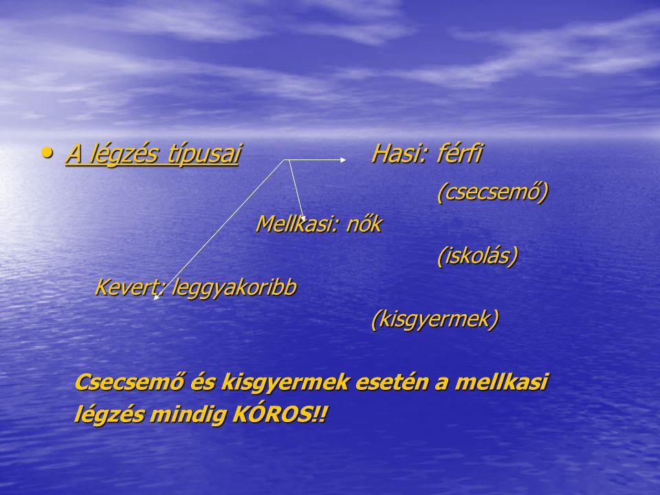 A pulzus ritmusának változásai Extrasystole: Extrasystole: Egy-egy pulzushullám kimaradása, rendkívüli összehúzódás Egy-egy pulzushullám kimaradása, rendkívüli összehúzódás Az ingerület nem a sinus csomóból indul ki (pitvari – kamrai) Az ingerület nem a sinus csomóból indul ki (pitvari – kamrai) Létrejöhet izgalom hatására is Létrejöhet izgalom hatására is Bigeminia: systole – extrasystole – systole – extrasystole Trigeminia: systole – systole – extrasystole - systole – systole - extrasystole