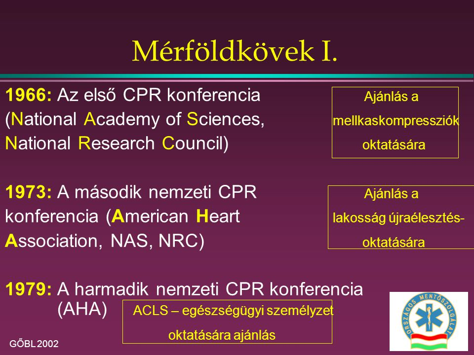 GŐBL 2002 Mérföldkövek I. 1966: Az első CPR konferencia Ajánlás a (National Academy of Sciences, mellkaskompressziók National Research Council) oktatá
