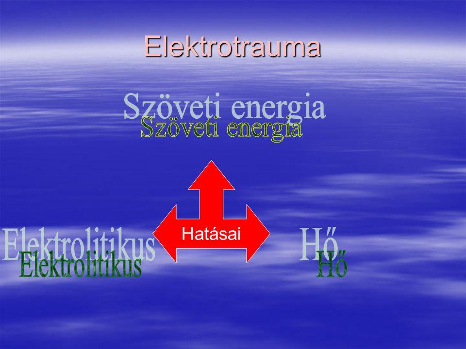 Elektrotrauma Hatásai