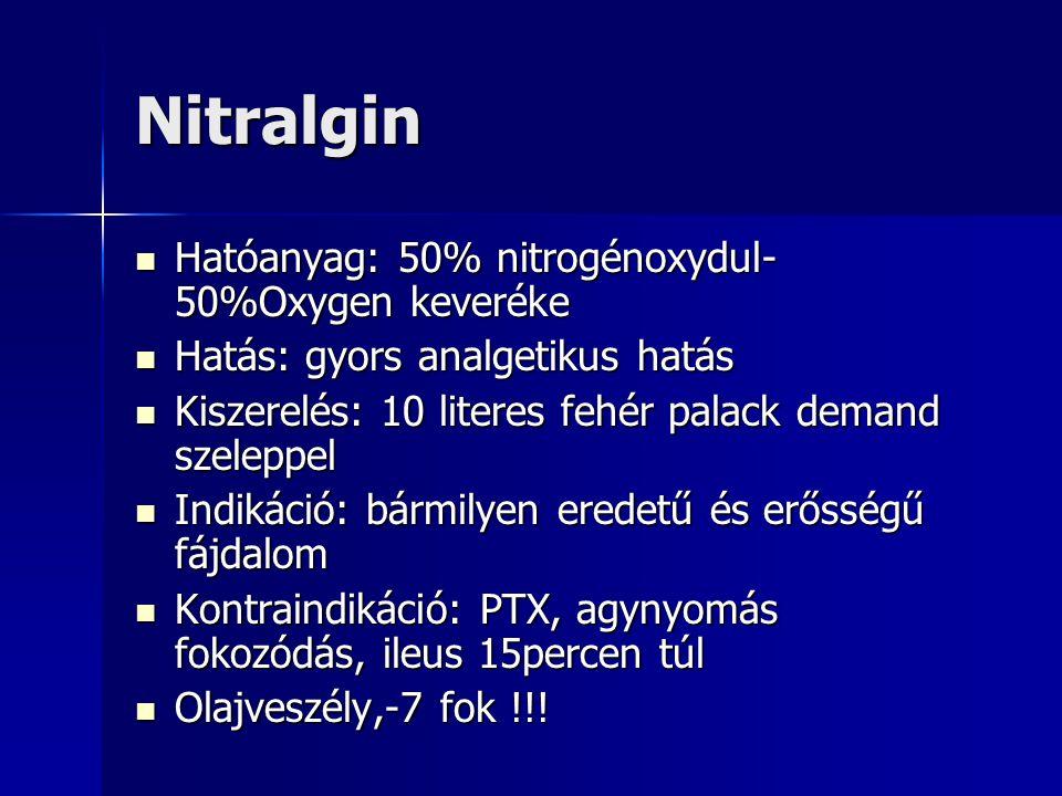 Nitralgin Hatóanyag: 50% nitrogénoxydul- 50%Oxygen keveréke Hatóanyag: 50% nitrogénoxydul- 50%Oxygen keveréke Hatás: gyors analgetikus hatás Hatás: gyors analgetikus hatás Kiszerelés: 10 literes fehér palack demand szeleppel Kiszerelés: 10 literes fehér palack demand szeleppel Indikáció: bármilyen eredetű és erősségű fájdalom Indikáció: bármilyen eredetű és erősségű fájdalom Kontraindikáció: PTX, agynyomás fokozódás, ileus 15percen túl Kontraindikáció: PTX, agynyomás fokozódás, ileus 15percen túl Olajveszély,-7 fok !!.