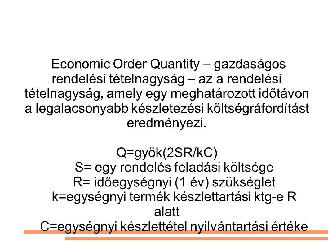 Economic Order Quantity – gazdaságos rendelési tételnagyság – az a rendelési tételnagyság, amely egy meghatározott időtávon a legalacsonyabb készletezési költségráfordítást eredményezi.