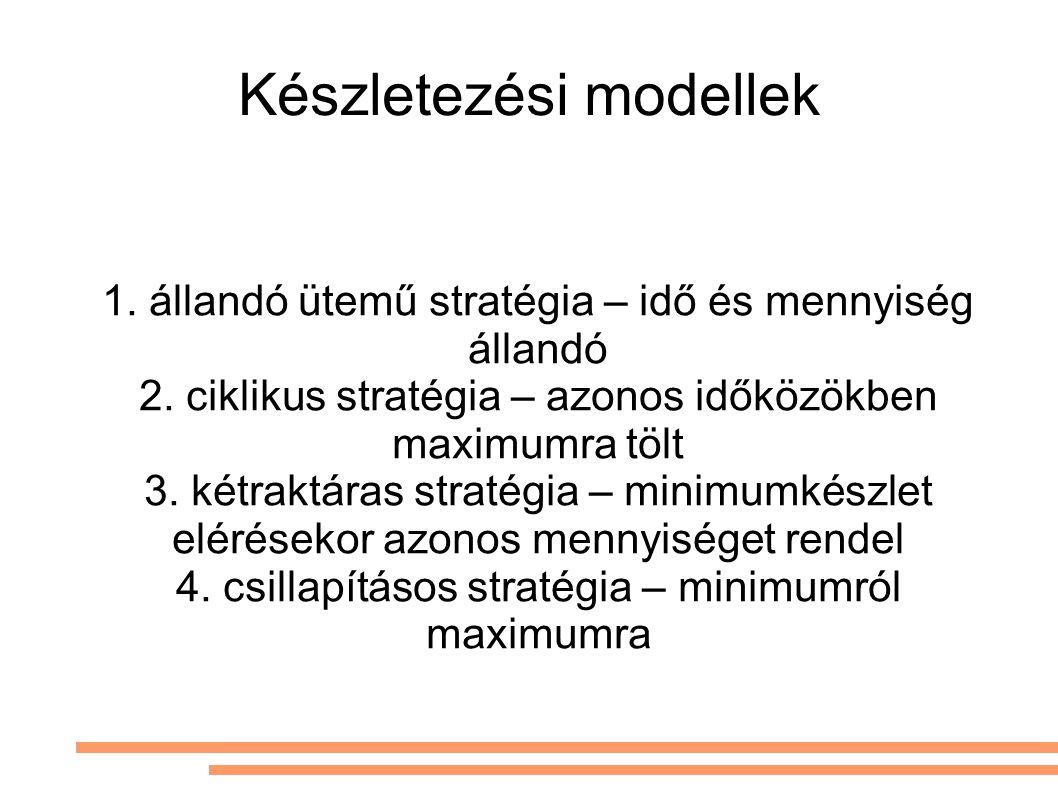 Készletezési modellek 1.állandó ütemű stratégia – idő és mennyiség állandó 2.