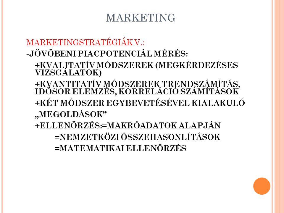 MARKETING MARKETINGSTRATÉGIÁK IV.: -A PIAC RÉSZEKRE BONTÁSA (SEGMENTATION) -LEHETŐSÉGEK ELEMZÉSE (PIACPOTENCIÁL FELMÉRÉSE: TELJES PIACPOTENCIÁL, TERMÉ