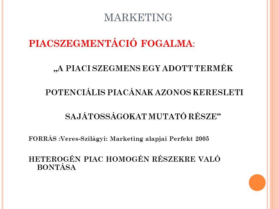 """MARKETING PIACSZEGMENTÁCIÓ FOGALMA : """"A PIACI SZEGMENS EGY ADOTT TERMÉK POTENCIÁLIS PIACÁNAK AZONOS KERESLETI SAJÁTOSSÁGOKAT MUTATÓ RÉSZE FORRÁS :Veres-Szilágyi: Marketing alapjai Perfekt 2005 HETEROGÉN PIAC HOMOGÉN RÉSZEKRE VALÓ BONTÁSA"""