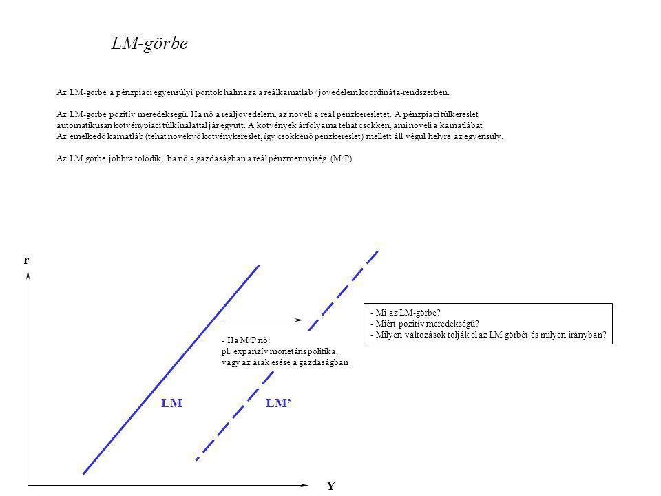 LM-görbe Az LM-görbe a pénzpiaci egyensúlyi pontok halmaza a reálkamatláb / jövedelem koordináta-rendszerben. Az LM-görbe pozitív meredekségű. Ha nő a