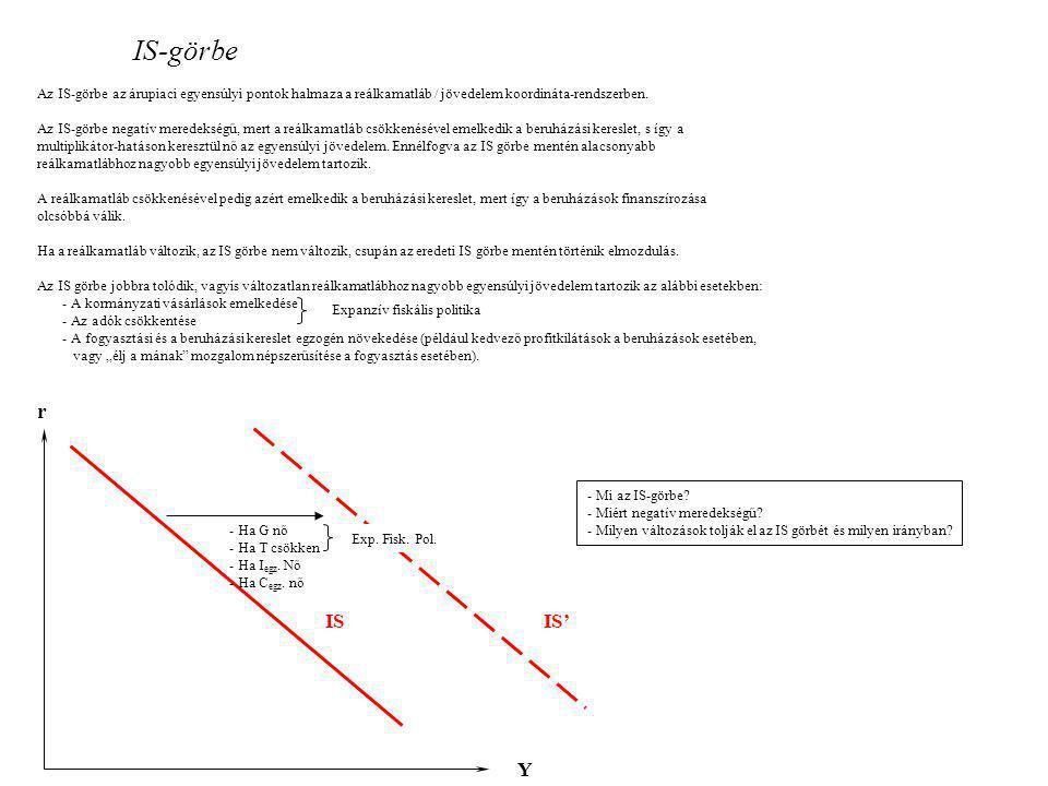 IS-görbe Az IS-görbe az árupiaci egyensúlyi pontok halmaza a reálkamatláb / jövedelem koordináta-rendszerben. Az IS-görbe negatív meredekségű, mert a