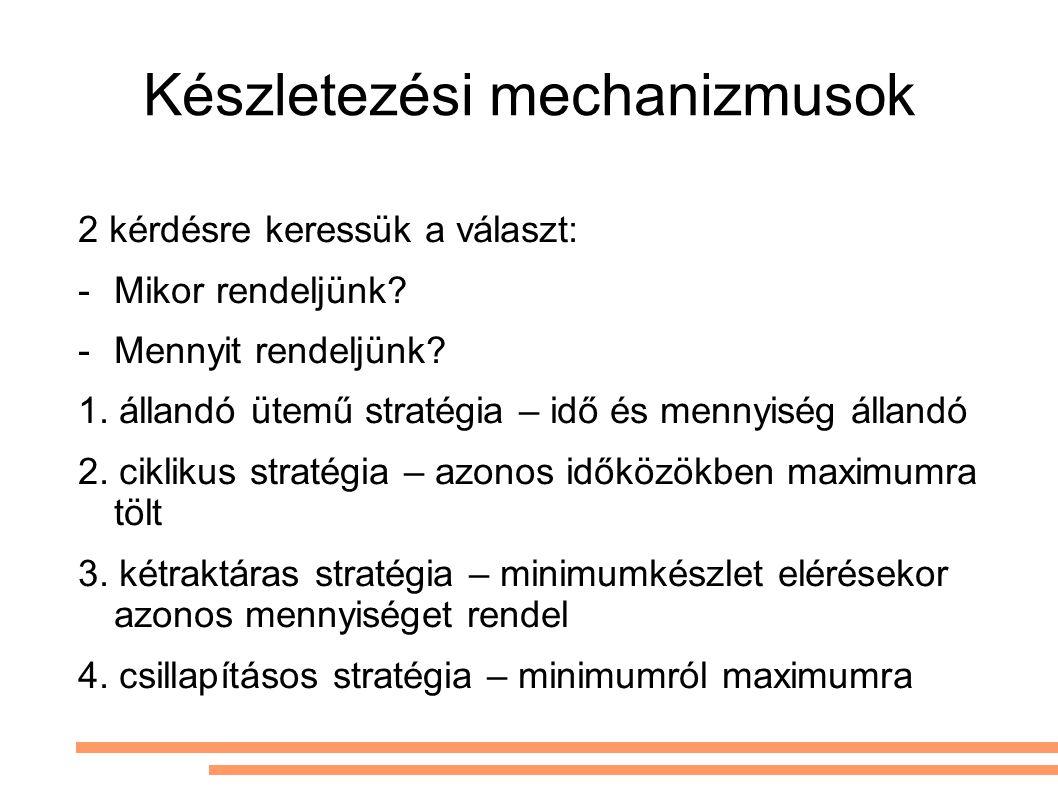 Készletezési mechanizmusok 2 kérdésre keressük a választ: -Mikor rendeljünk.