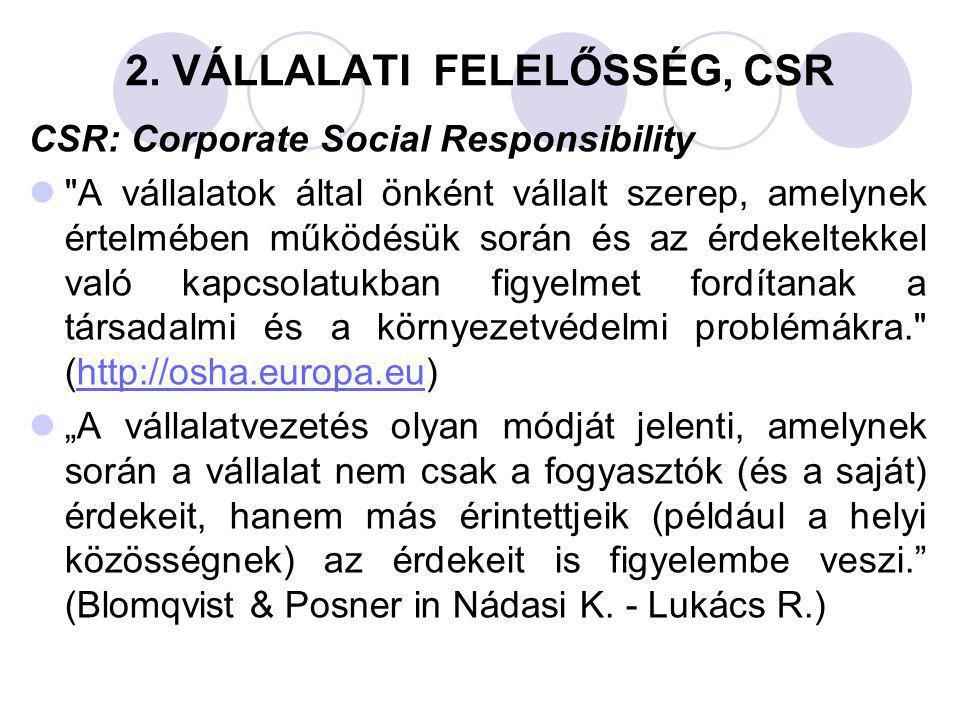 2. VÁLLALATI FELELŐSSÉG, CSR CSR: Corporate Social Responsibility