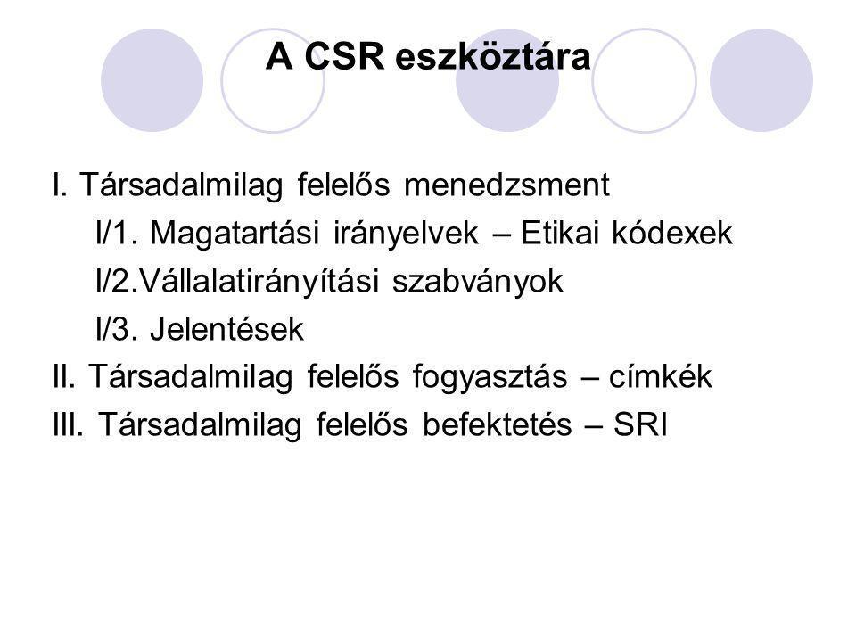 A CSR eszköztára I. Társadalmilag felelős menedzsment I/1. Magatartási irányelvek – Etikai kódexek I/2.Vállalatirányítási szabványok I/3. Jelentések I