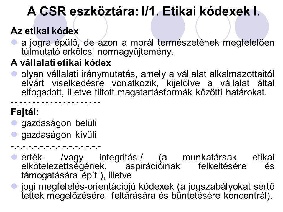 A CSR eszköztára: I/1. Etikai kódexek I. Az etikai kódex a jogra épülő, de azon a morál természetének megfelelően túlmutató erkölcsi normagyűjtemény.