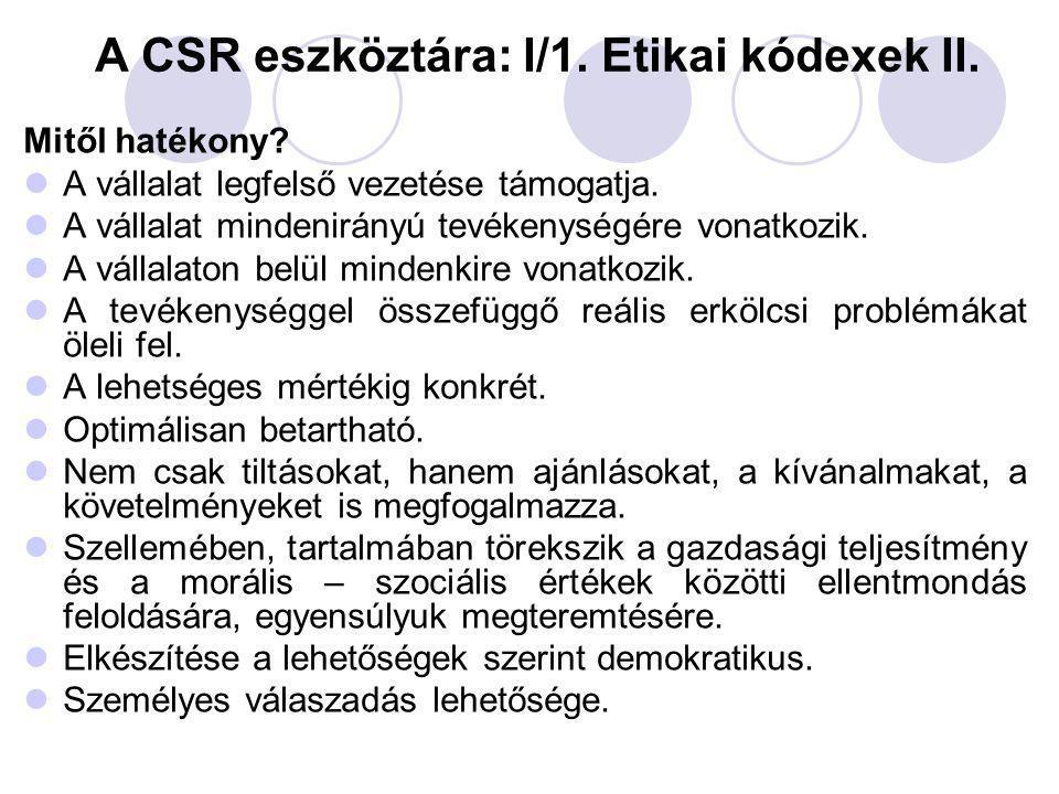 A CSR eszköztára: I/1. Etikai kódexek II. Mitől hatékony? A vállalat legfelső vezetése támogatja. A vállalat mindenirányú tevékenységére vonatkozik. A