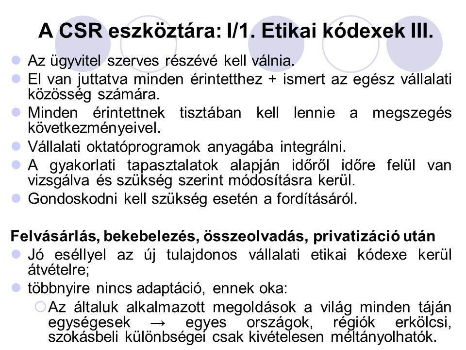 A CSR eszköztára: I/1. Etikai kódexek III. Az ügyvitel szerves részévé kell válnia. El van juttatva minden érintetthez + ismert az egész vállalati köz