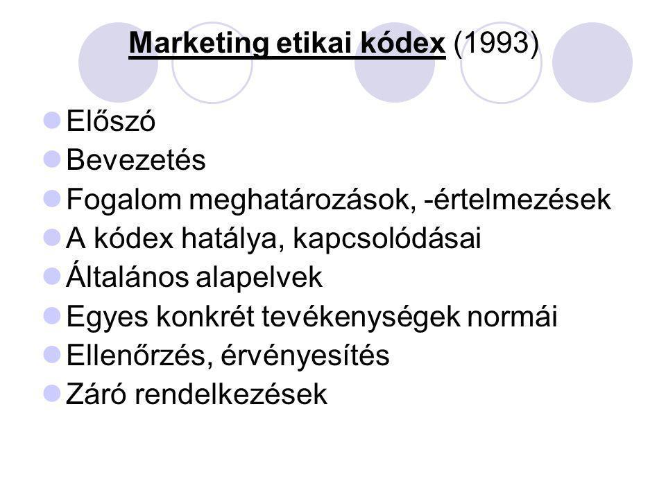 Marketing etikai kódex (1993) Előszó Bevezetés Fogalom meghatározások, -értelmezések A kódex hatálya, kapcsolódásai Általános alapelvek Egyes konkrét