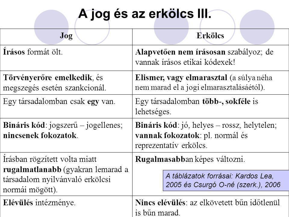 A jog és az erkölcs IV.