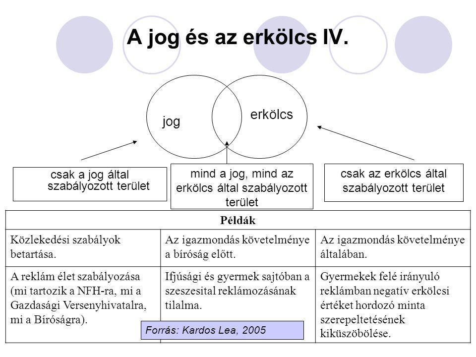 Munkahelyi környezet – példák II.