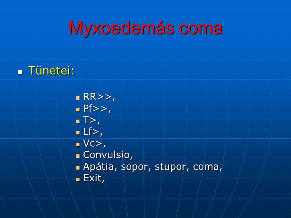 Myxoedemás coma Tünetei: Tünetei: RR>>, RR>>, Pf>>, Pf>>, T>, T>, Lf>, Lf>, Vc>, Vc>, Convulsio, Convulsio, Apátia, sopor, stupor, coma, Apátia, sopor