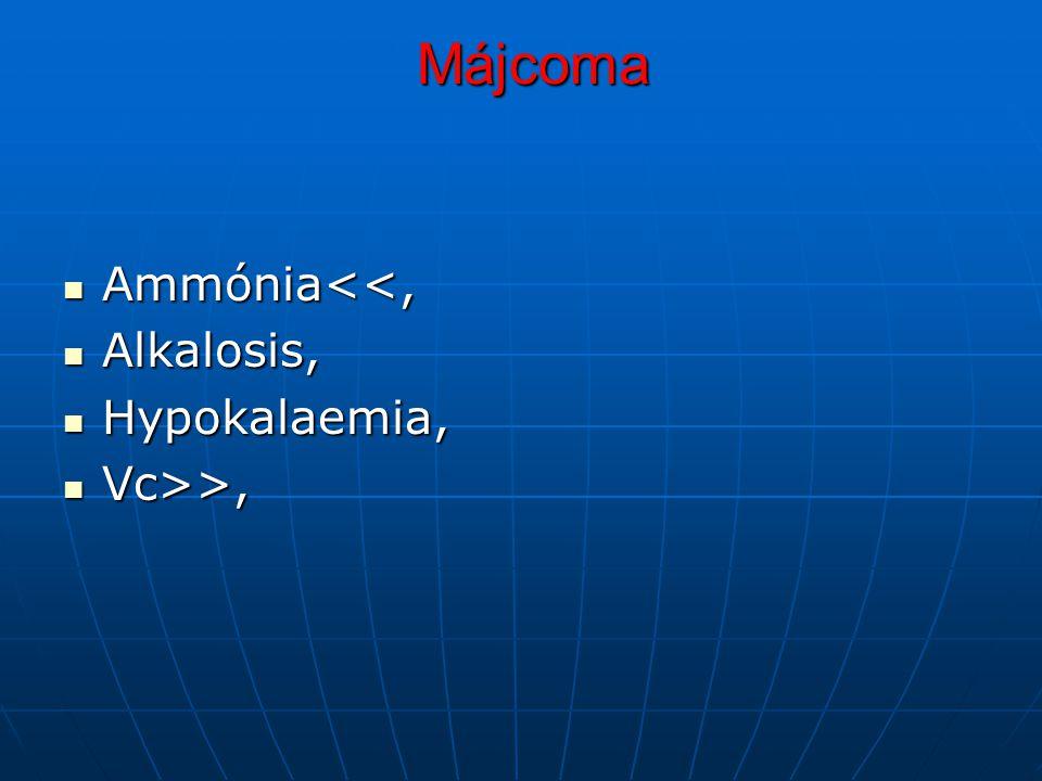 Májcoma Ammónia<<, Ammónia<<, Alkalosis, Alkalosis, Hypokalaemia, Hypokalaemia, Vc>>, Vc>>,