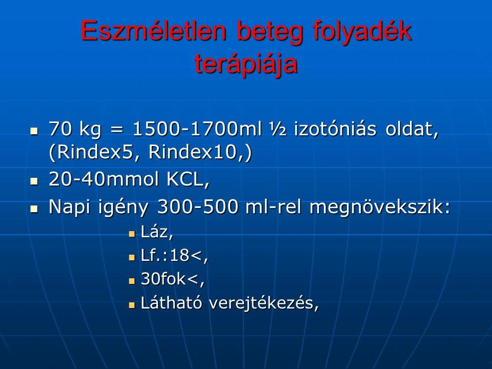 Eszméletlen beteg folyadék terápiája 70 kg = 1500-1700ml ½ izotóniás oldat, (Rindex5, Rindex10,) 70 kg = 1500-1700ml ½ izotóniás oldat, (Rindex5, Rind