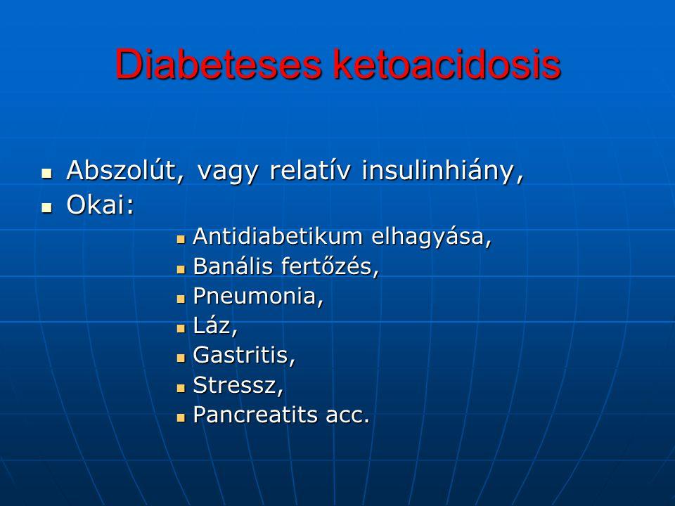 Diabeteses ketoacidosis Abszolút, vagy relatív insulinhiány, Abszolút, vagy relatív insulinhiány, Okai: Okai: Antidiabetikum elhagyása, Antidiabetikum