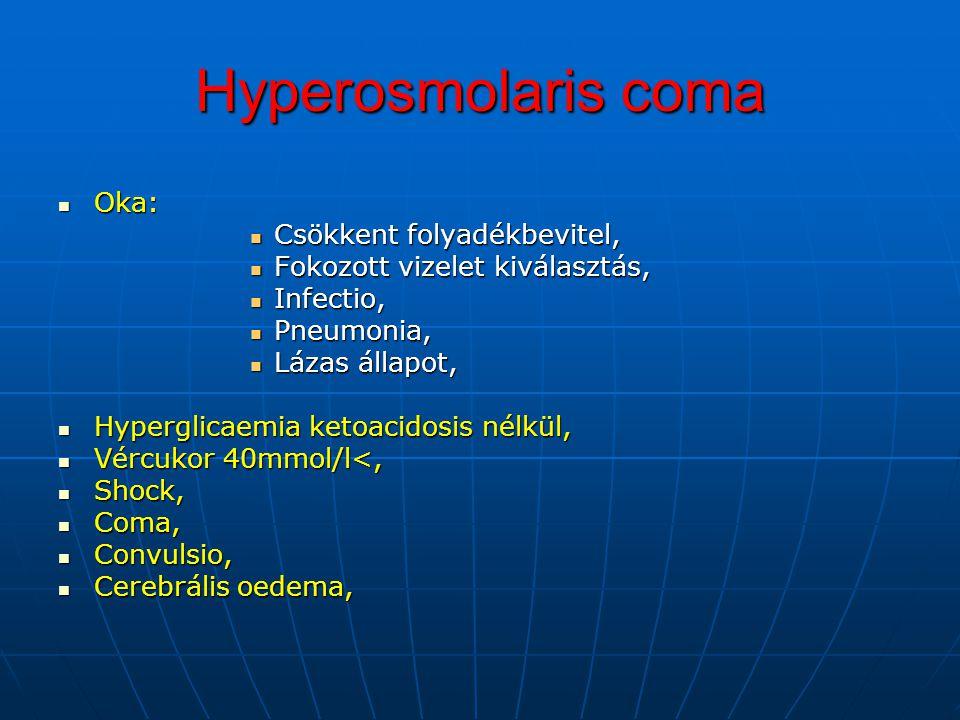 Terápia: Terápia: Szabad légutak, Szabad légutak, Véna, 1000ml ½ izotóniás NaCl, Véna, 1000ml ½ izotóniás NaCl, 2.-3.palackba 20-20mmol KCl, 2.-3.palackba 20-20mmol KCl, Katéter, Katéter, Hyperosmolaris coma