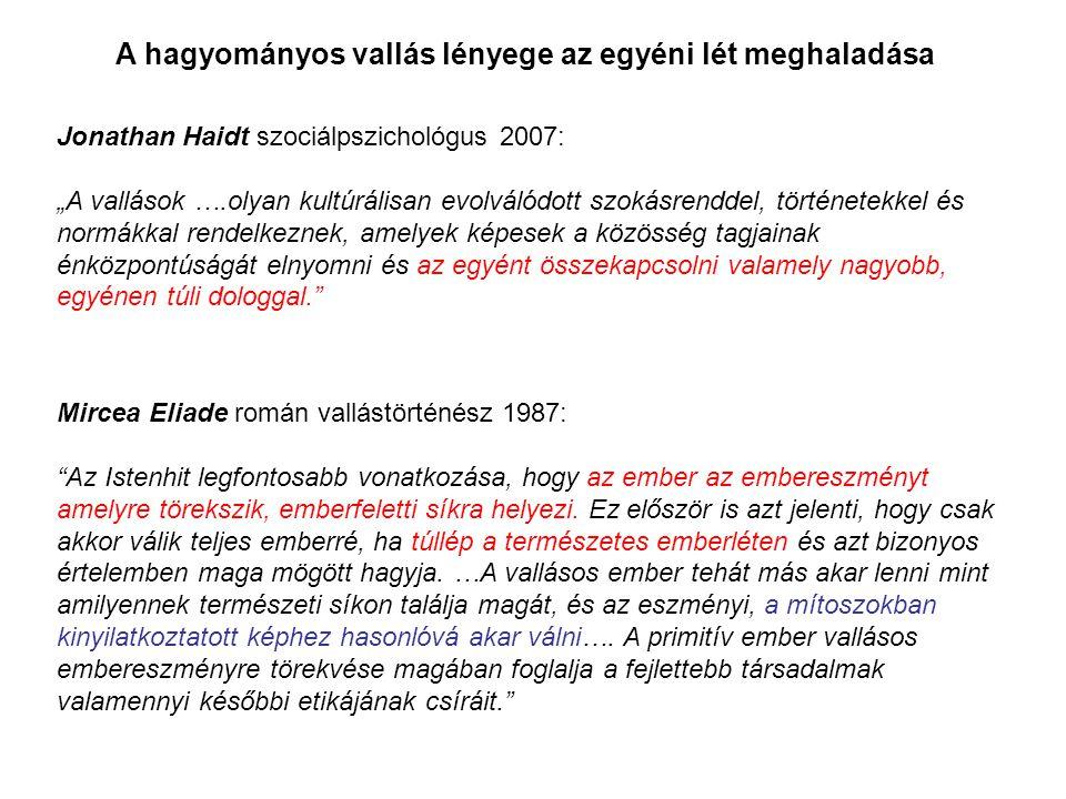 Mircea Eliade román vallástörténész 1987: Az Istenhit legfontosabb vonatkozása, hogy az ember az embereszményt amelyre törekszik, emberfeletti síkra helyezi.
