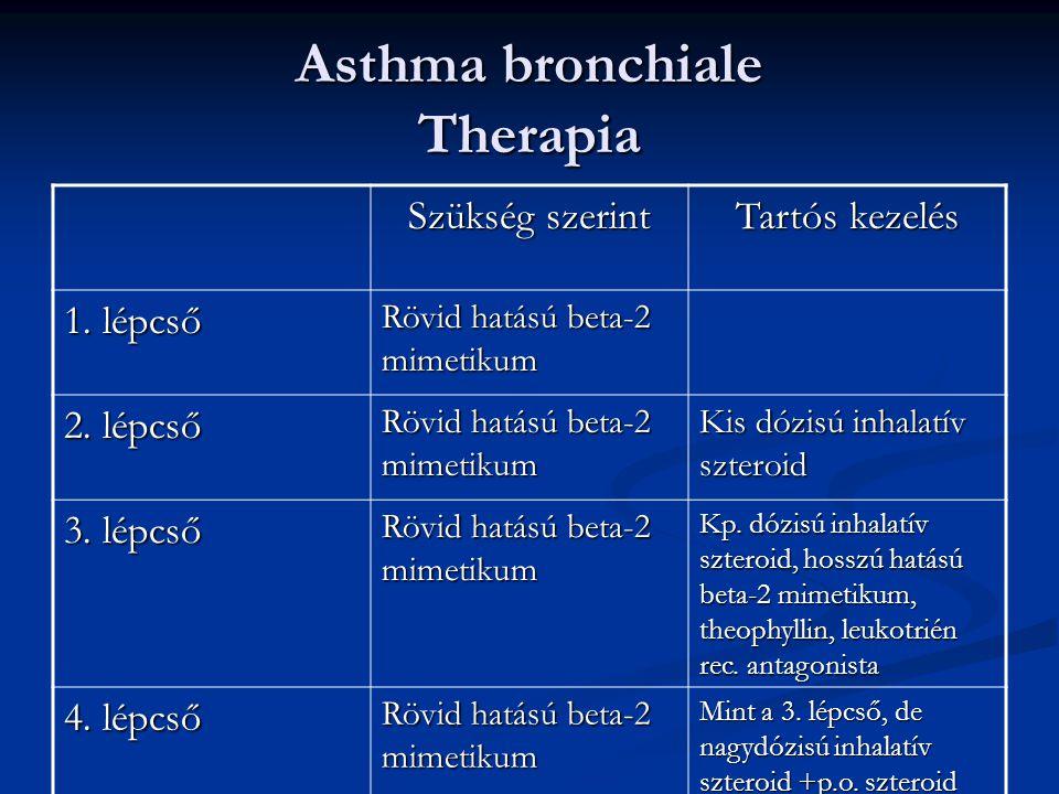 Asthma bronchiale Therapia Szükség szerint Tartós kezelés 1. lépcső Rövid hatású beta-2 mimetikum 2. lépcső Rövid hatású beta-2 mimetikum Kis dózisú i