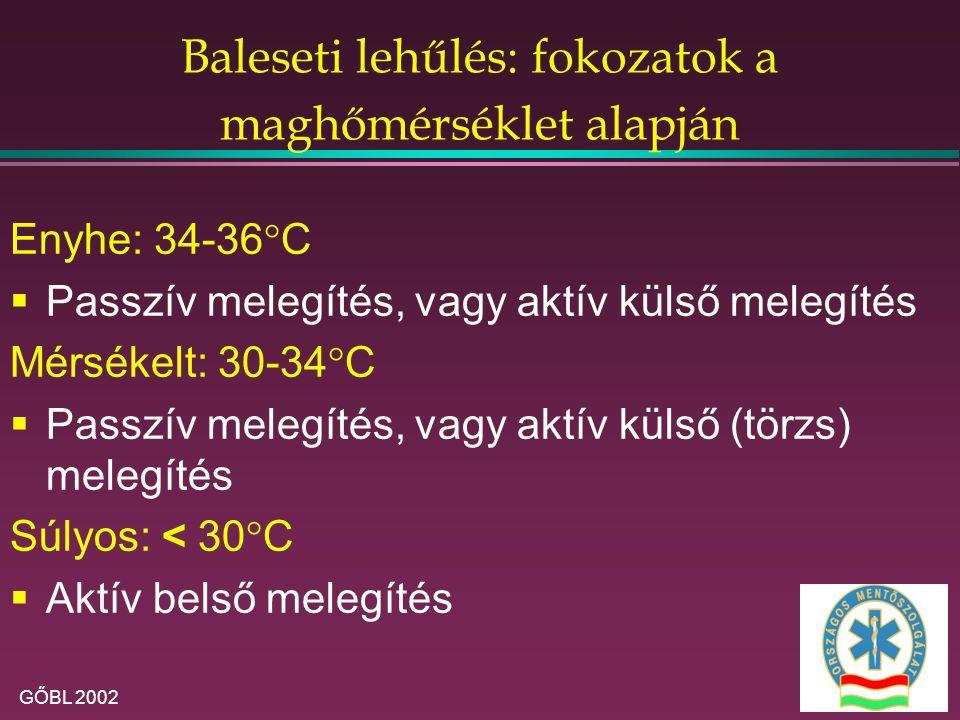 GŐBL 2002 Baleseti lehűlés: fokozatok a maghőmérséklet alapján Enyhe: 34-36°C  Passzív melegítés, vagy aktív külső melegítés Mérsékelt: 30-34°C  Passzív melegítés, vagy aktív külső (törzs) melegítés Súlyos: < 30°C  Aktív belső melegítés
