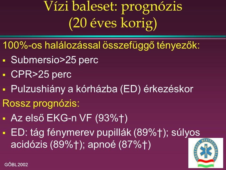 GŐBL 2002 Vízi baleset: prognózis (20 éves korig) 100%-os halálozással összefüggő tényezők:  Submersio>25 perc  CPR>25 perc  Pulzushiány a kórházba (ED) érkezéskor Rossz prognózis:  Az első EKG-n VF (93%†)  ED: tág fénymerev pupillák (89%†); súlyos acidózis (89%†); apnoé (87%†)