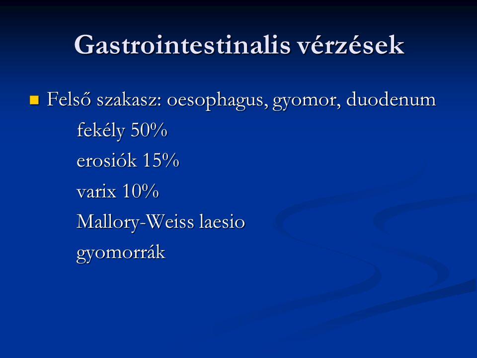 Gastrointestinalis vérzések Felső szakasz: oesophagus, gyomor, duodenum Felső szakasz: oesophagus, gyomor, duodenum fekély 50% erosiók 15% varix 10% M