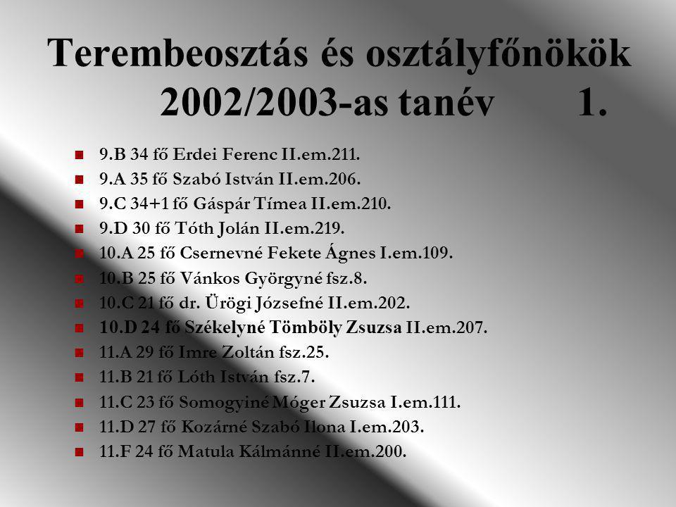 Terembeosztás és osztályfőnökök 2002/2003-as tanév 1. 9.B 34 fő Erdei Ferenc II.em.211. 9.A 35 fő Szabó István II.em.206. 9.C 34+1 fő Gáspár Tímea II.