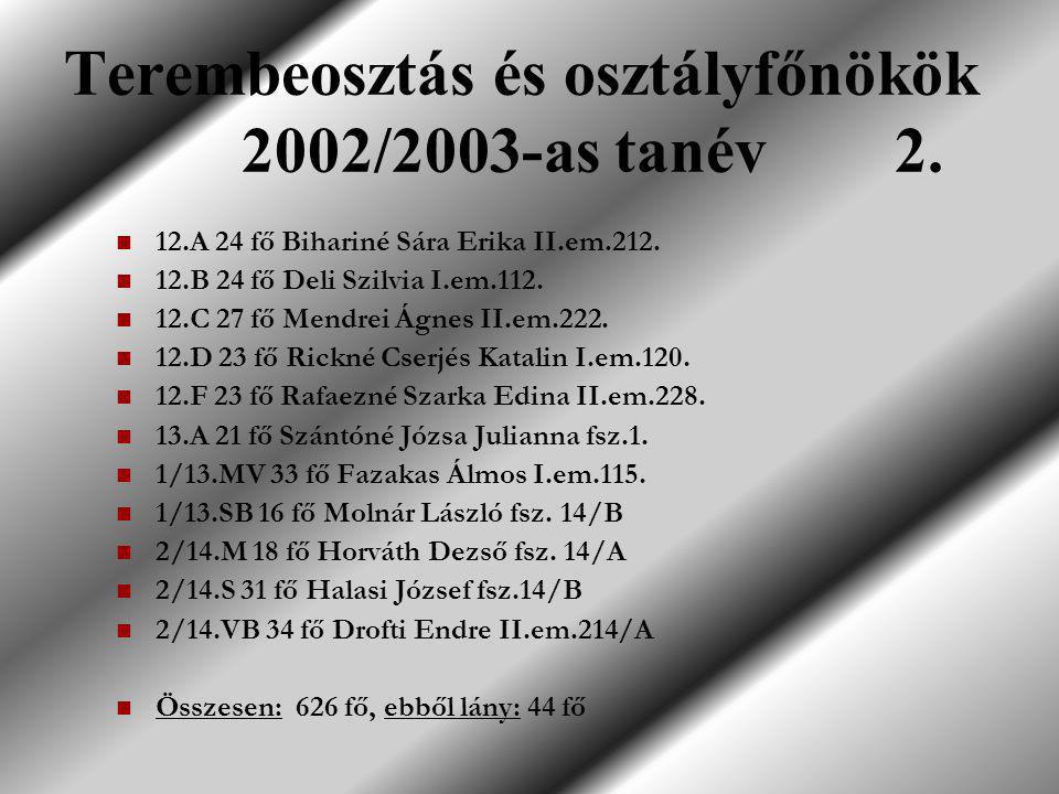 Terembeosztás és osztályfőnökök 2002/2003-as tanév 2. 12.A 24 fő Bihariné Sára Erika II.em.212. 12.B 24 fő Deli Szilvia I.em.112. 12.C 27 fő Mendrei Á