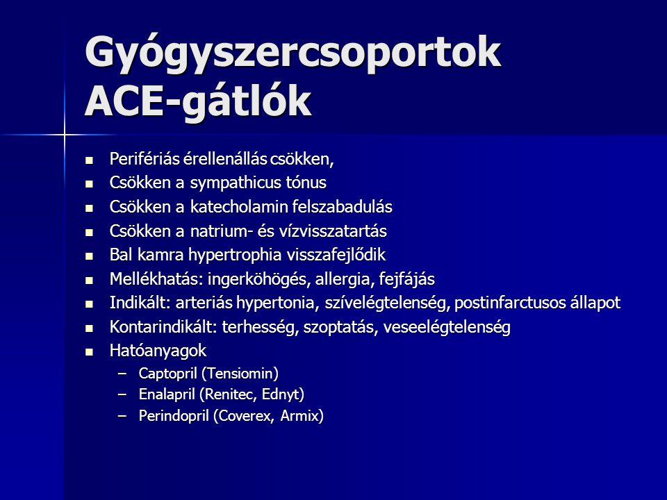 Gyógyszercsoportok ACE-gátlók Perifériás érellenállás csökken, Perifériás érellenállás csökken, Csökken a sympathicus tónus Csökken a sympathicus tónu