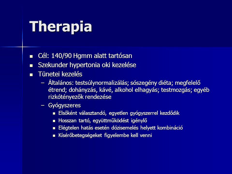 Therapia Cél: 140/90 Hgmm alatt tartósan Cél: 140/90 Hgmm alatt tartósan Szekunder hypertonia oki kezelése Szekunder hypertonia oki kezelése Tünetei k