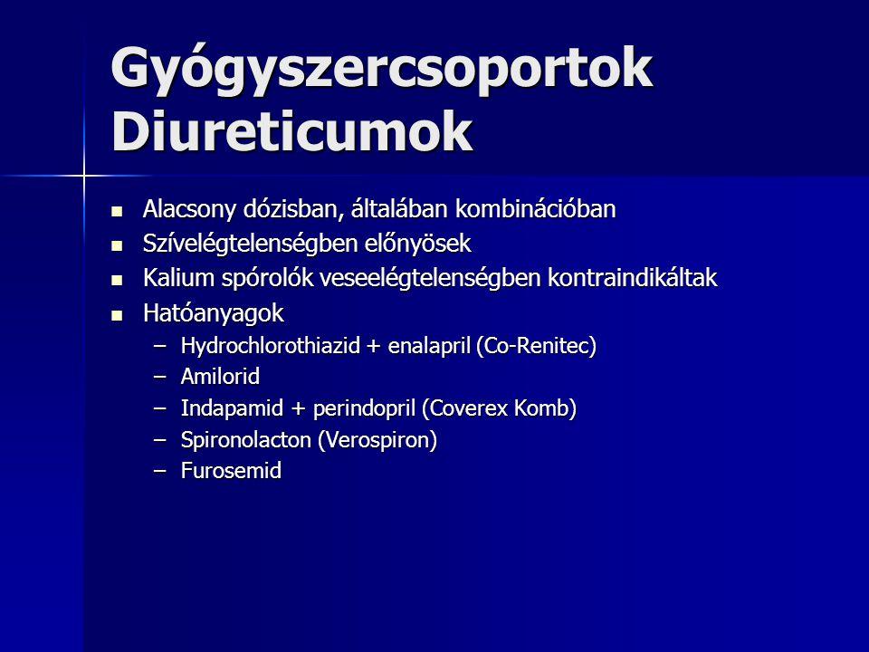 Gyógyszercsoportok Diureticumok Alacsony dózisban, általában kombinációban Alacsony dózisban, általában kombinációban Szívelégtelenségben előnyösek Sz