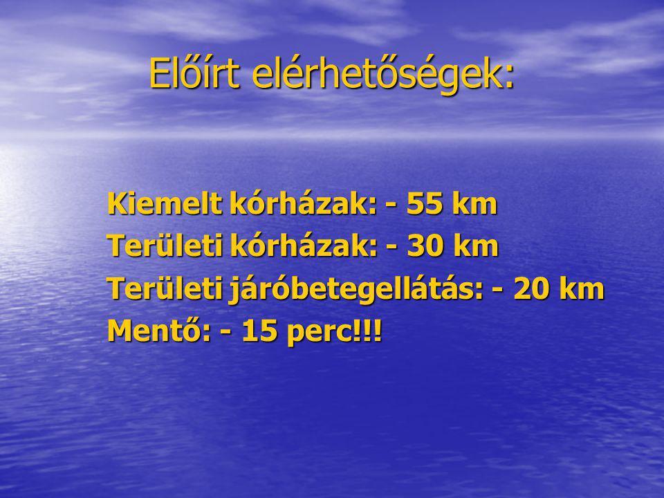 Előírt elérhetőségek: Kiemelt kórházak: - 55 km Területi kórházak: - 30 km Területi járóbetegellátás: - 20 km Mentő: - 15 perc!!!