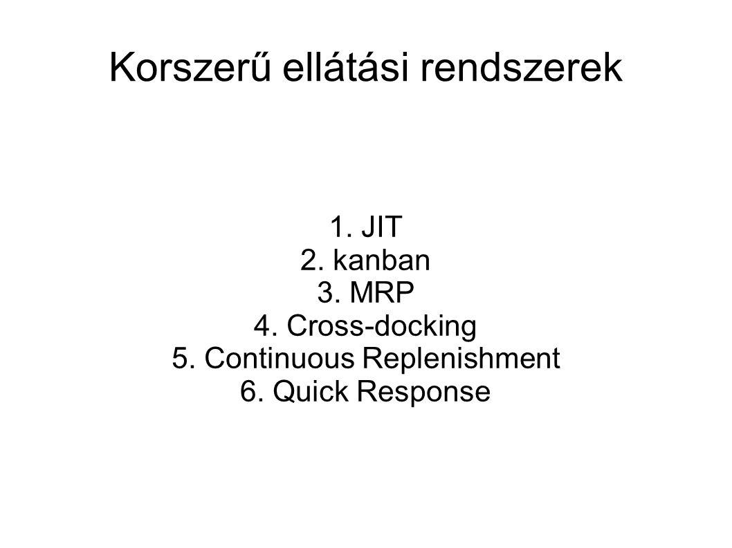 Korszerű ellátási rendszerek 1. JIT 2. kanban 3. MRP 4. Cross-docking 5. Continuous Replenishment 6. Quick Response
