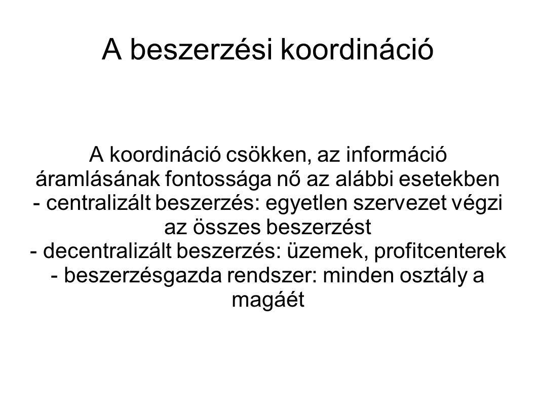 A beszerzési koordináció A koordináció csökken, az információ áramlásának fontossága nő az alábbi esetekben - centralizált beszerzés: egyetlen szervez