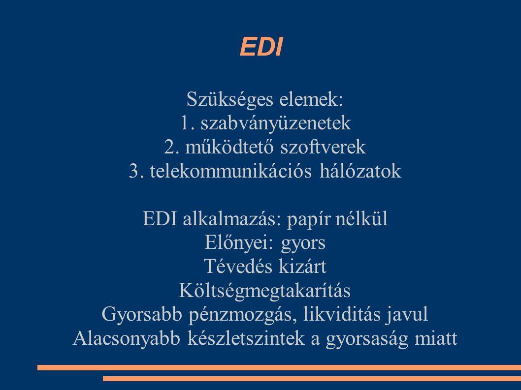 EDI Szükséges elemek: 1. szabványüzenetek 2. működtető szoftverek 3. telekommunikációs hálózatok EDI alkalmazás: papír nélkül Előnyei: gyors Tévedés k