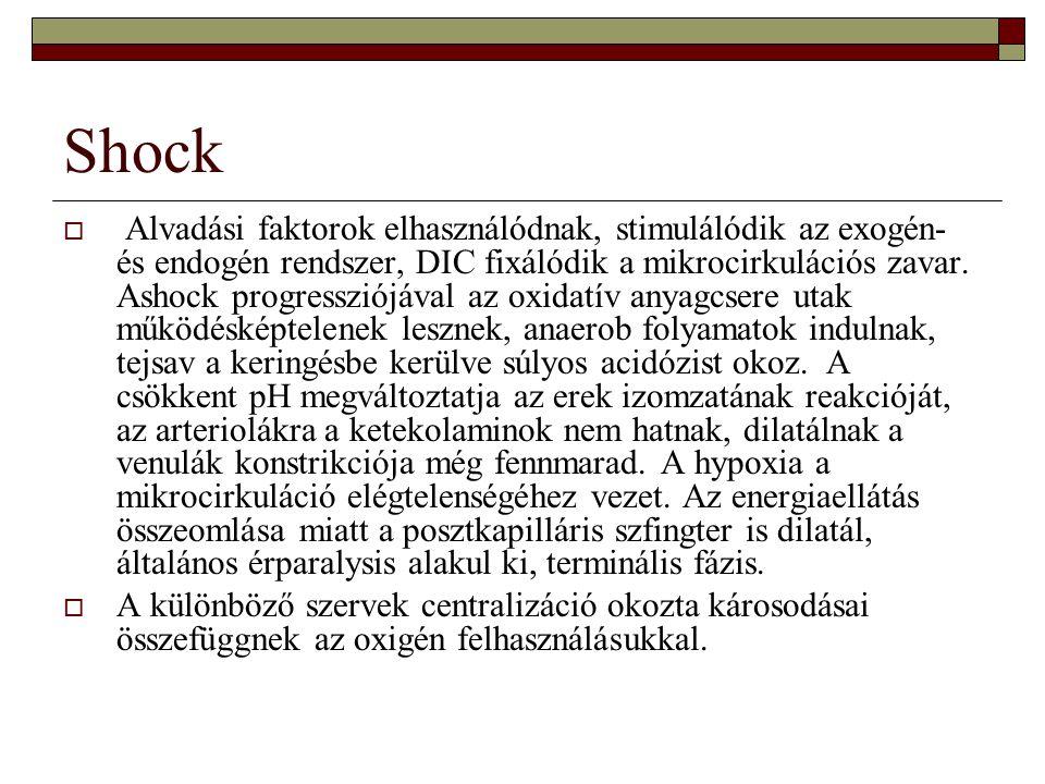 Shock  Alvadási faktorok elhasználódnak, stimulálódik az exogén- és endogén rendszer, DIC fixálódik a mikrocirkulációs zavar. Ashock progressziójával