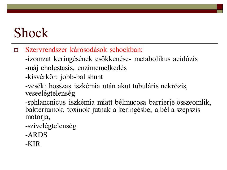 Shock  Szervrendszer károsodások schockban: -izomzat keringésének csökkenése- metabolikus acidózis -máj cholestasis, enzimemelkedés -kisvérkör: jobb-