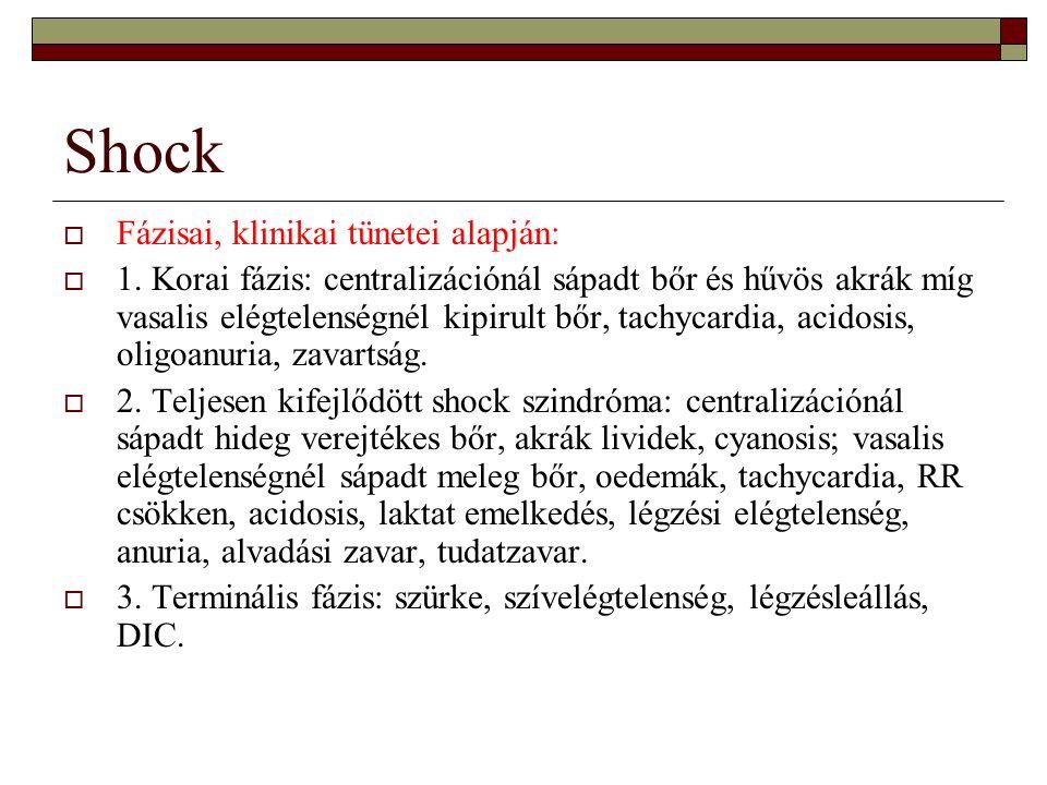 Shock  Fázisai, klinikai tünetei alapján:  1. Korai fázis: centralizációnál sápadt bőr és hűvös akrák míg vasalis elégtelenségnél kipirult bőr, tach