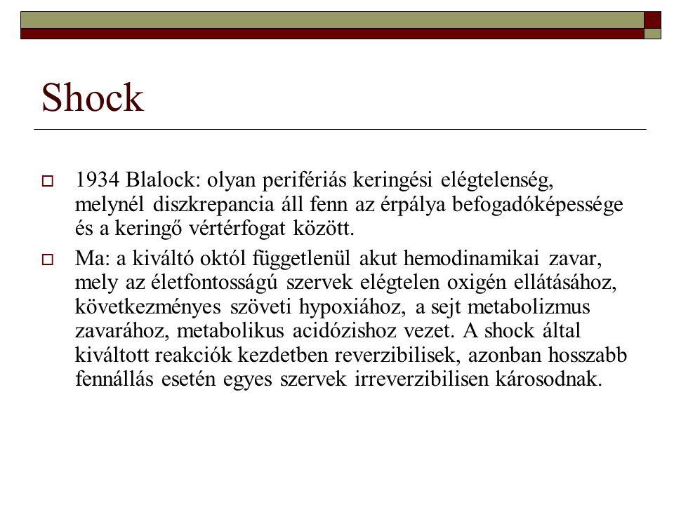Shock  Fázisai, klinikai tünetei alapján:  1.