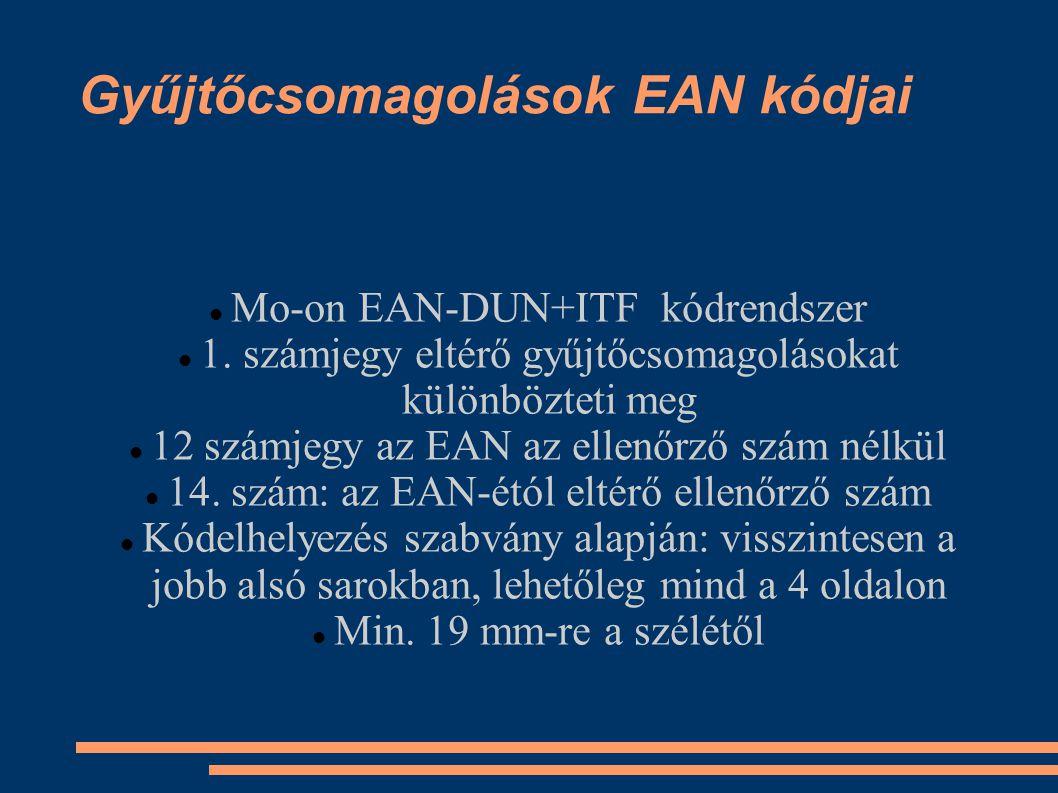 Gyűjtőcsomagolások EAN kódjai Mo-on EAN-DUN+ITF kódrendszer 1.