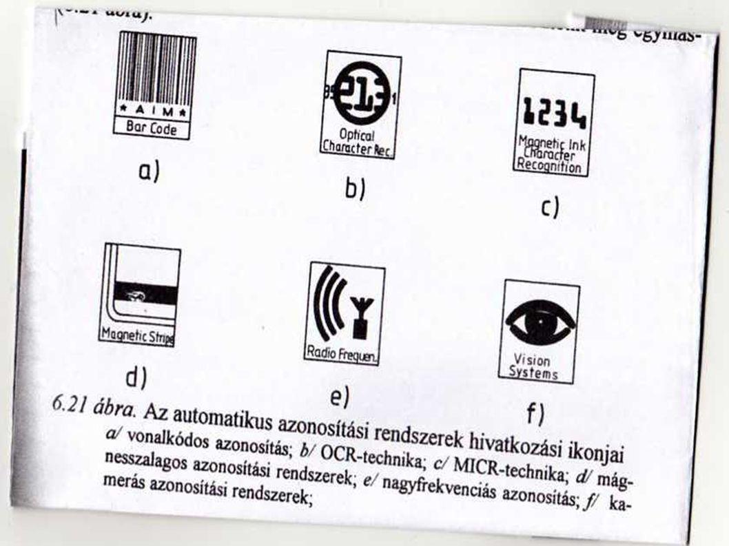 Az automatikus azonosítási rendszerek hivatkozási ikonjai