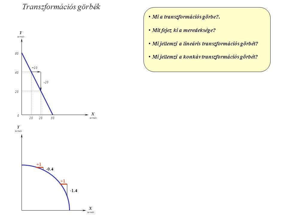 Transzformációs görbék X termék Y termék 60 40 20 0 102030 +10 -20 Mi a transzformációs görbe?. Mit fejez ki a meredeksége? Mi jellemzi a lineáris tra